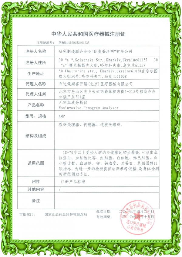 Certificate Of Registration Peoples Republic Of China Sfda